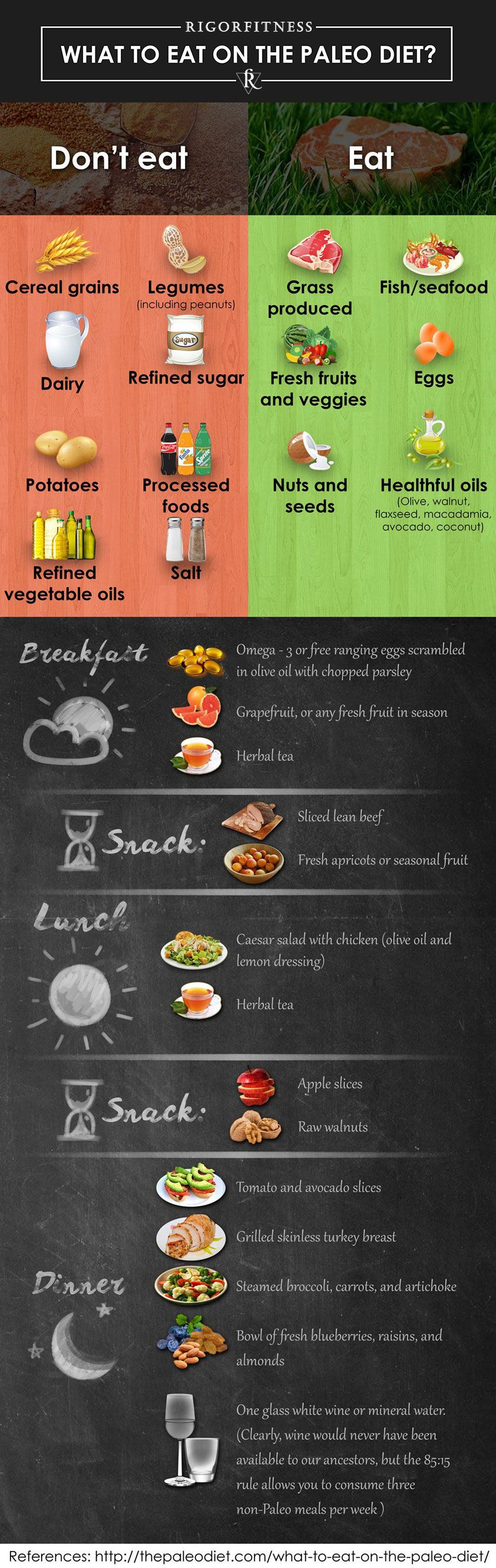 http://rigorfitness.com/what-to-eat-on-the-paleo-diet/